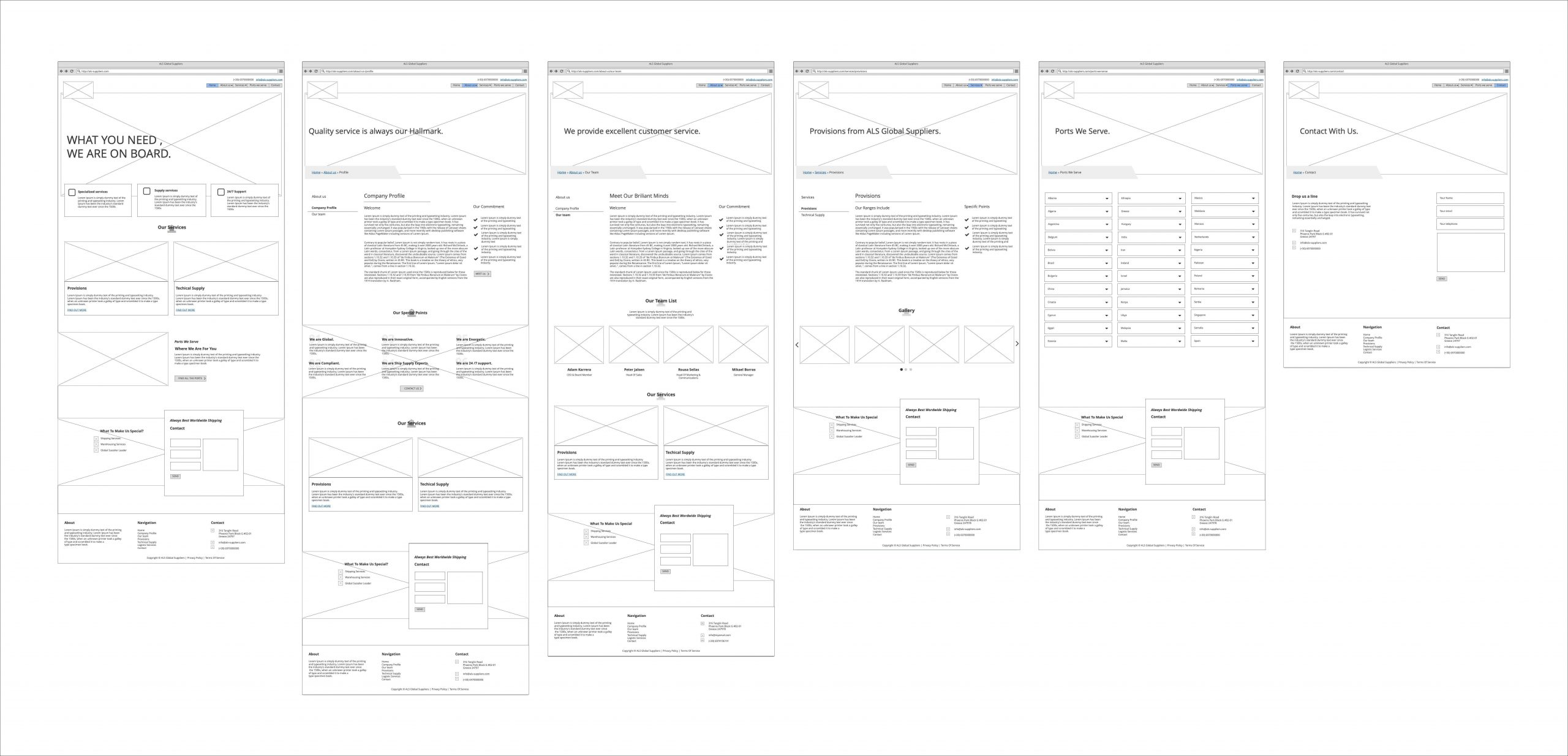 The mid-Fidelity wireframes of ALS Suppliers